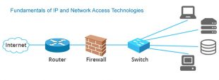 Fundamentals of IP and Network